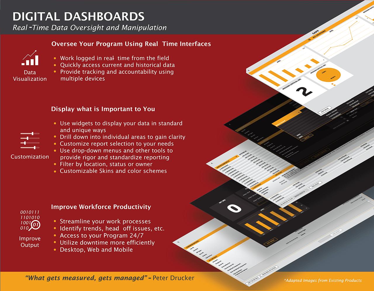 Dashboard_Brochure_Inside