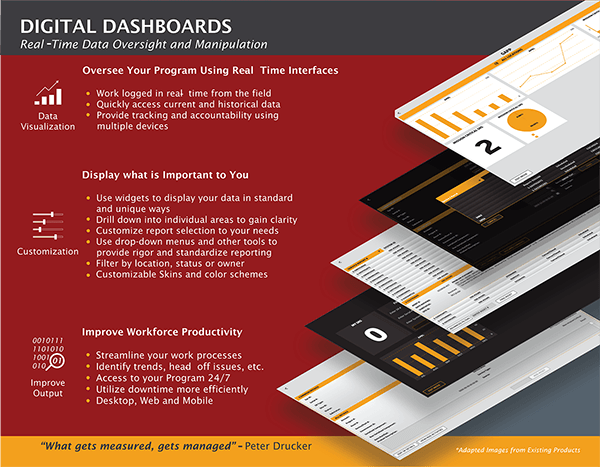 Dashboard_Brochure_Inside_SM